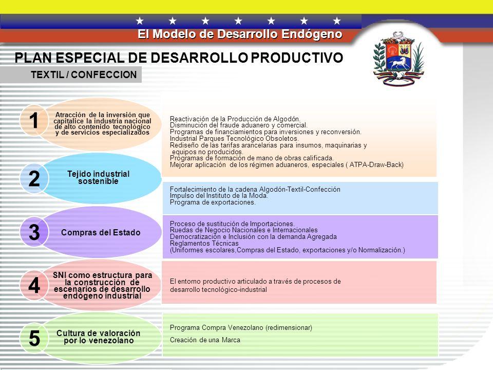 Tejido industrial sostenible Cultura de valoración por lo venezolano