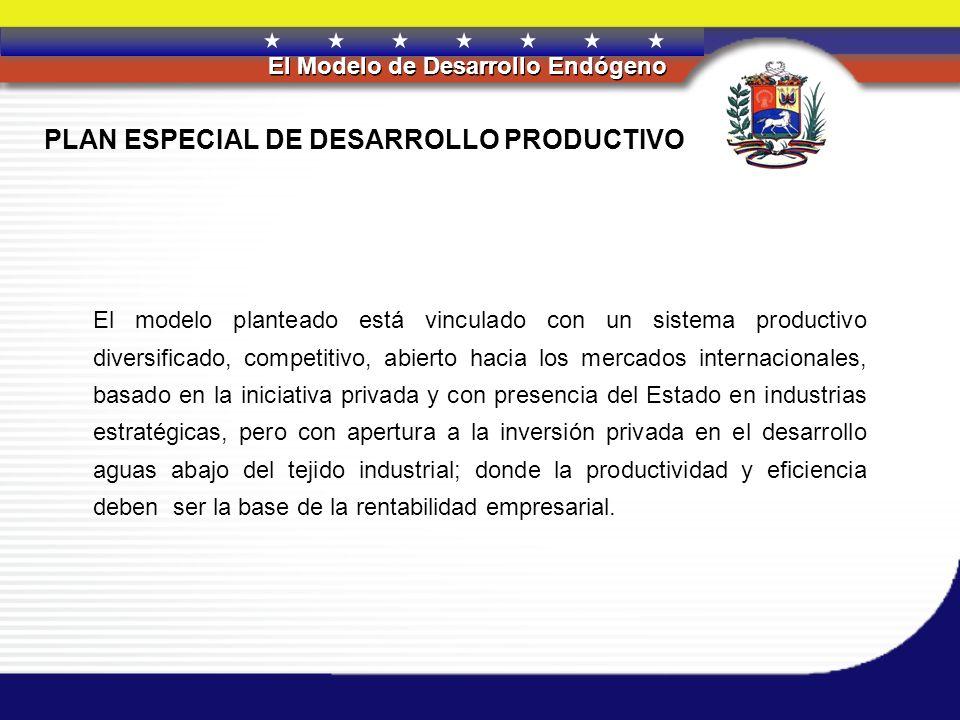PLAN ESPECIAL DE DESARROLLO PRODUCTIVO