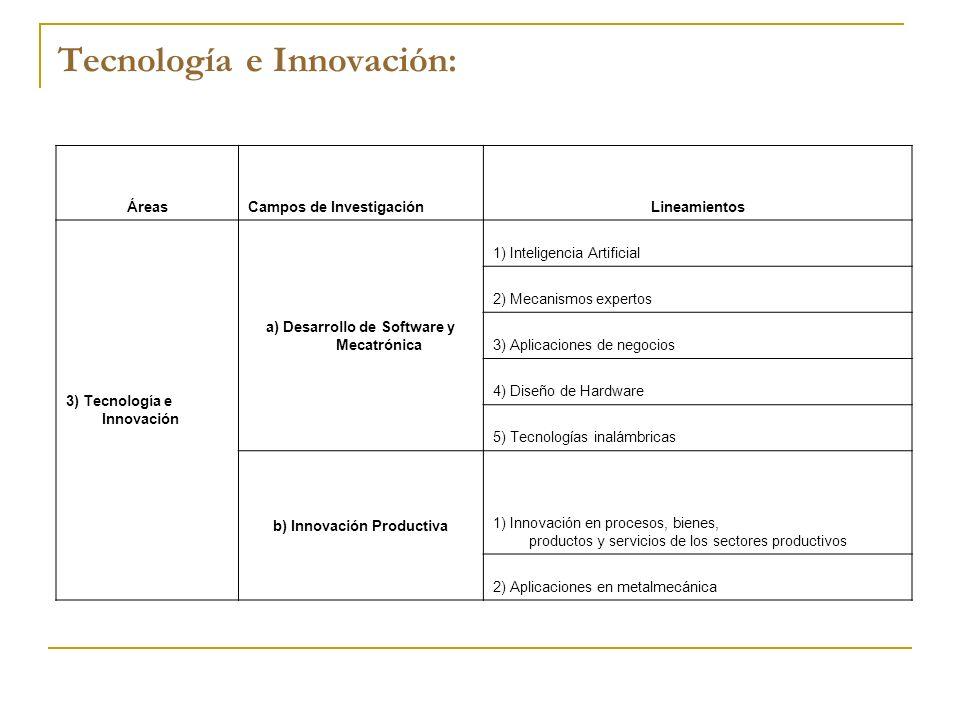 Tecnología e Innovación: