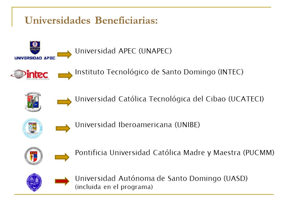 Universidades Beneficiarias: