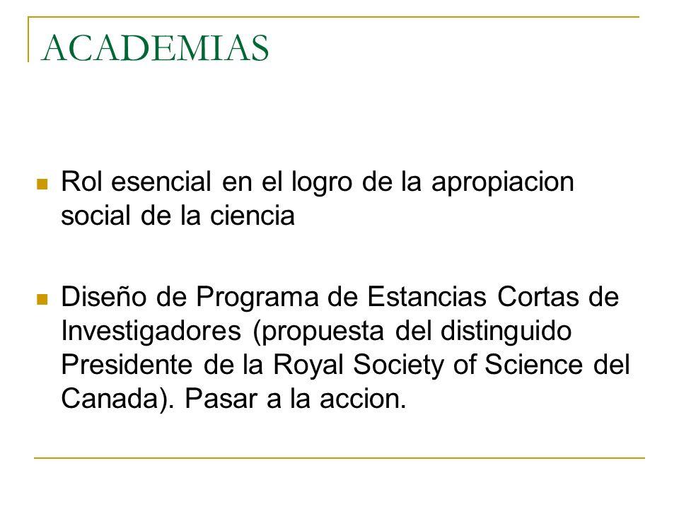 ACADEMIASRol esencial en el logro de la apropiacion social de la ciencia.