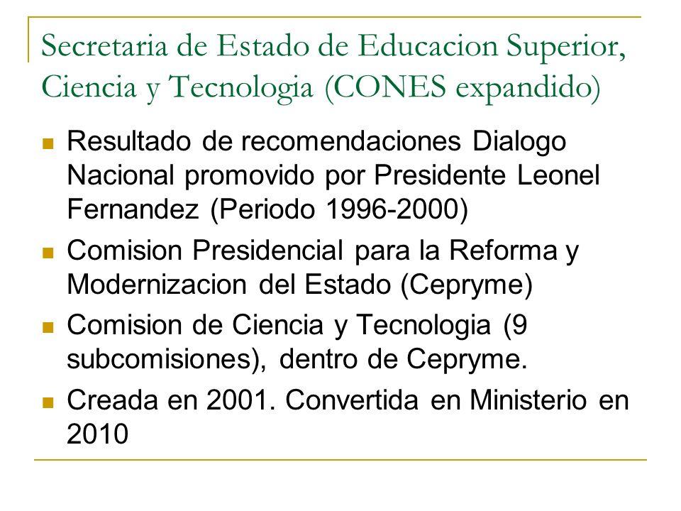 Secretaria de Estado de Educacion Superior, Ciencia y Tecnologia (CONES expandido)