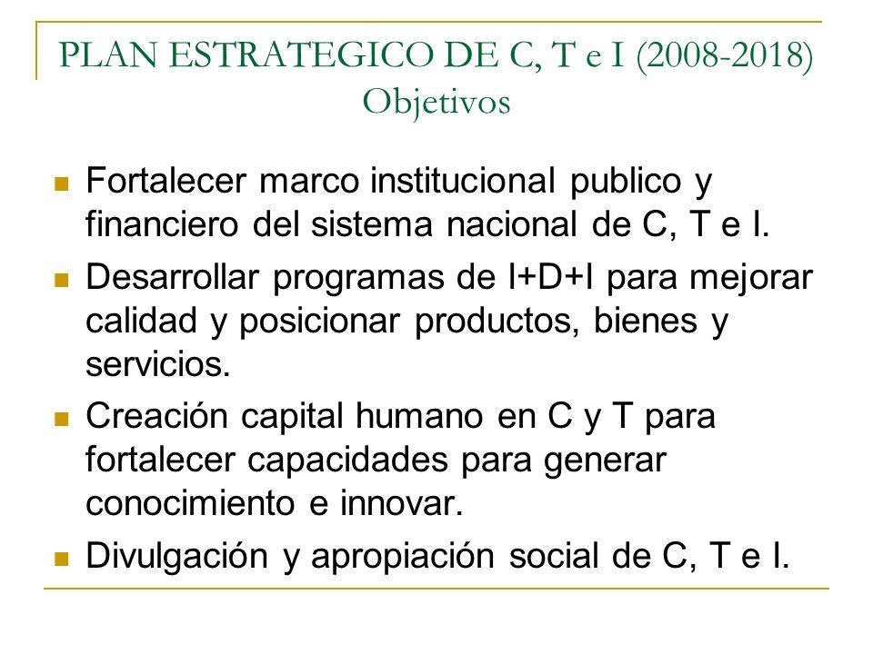 PLAN ESTRATEGICO DE C, T e I (2008-2018) Objetivos