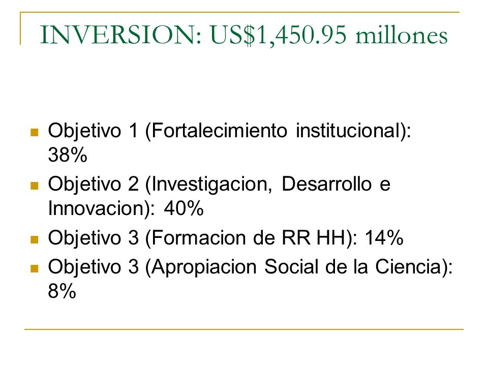 INVERSION: US$1, millones