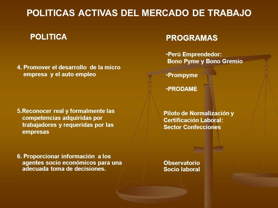 POLITICAS ACTIVAS DEL MERCADO DE TRABAJO