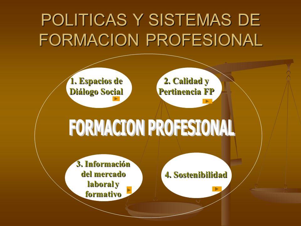 POLITICAS Y SISTEMAS DE FORMACION PROFESIONAL
