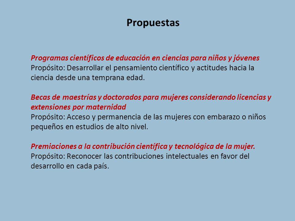 Propuestas Programas científicos de educación en ciencias para niños y jóvenes.