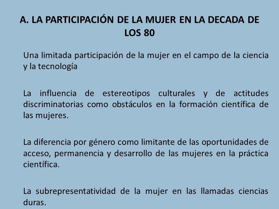 A. LA PARTICIPACIÓN DE LA MUJER EN LA DECADA DE LOS 80