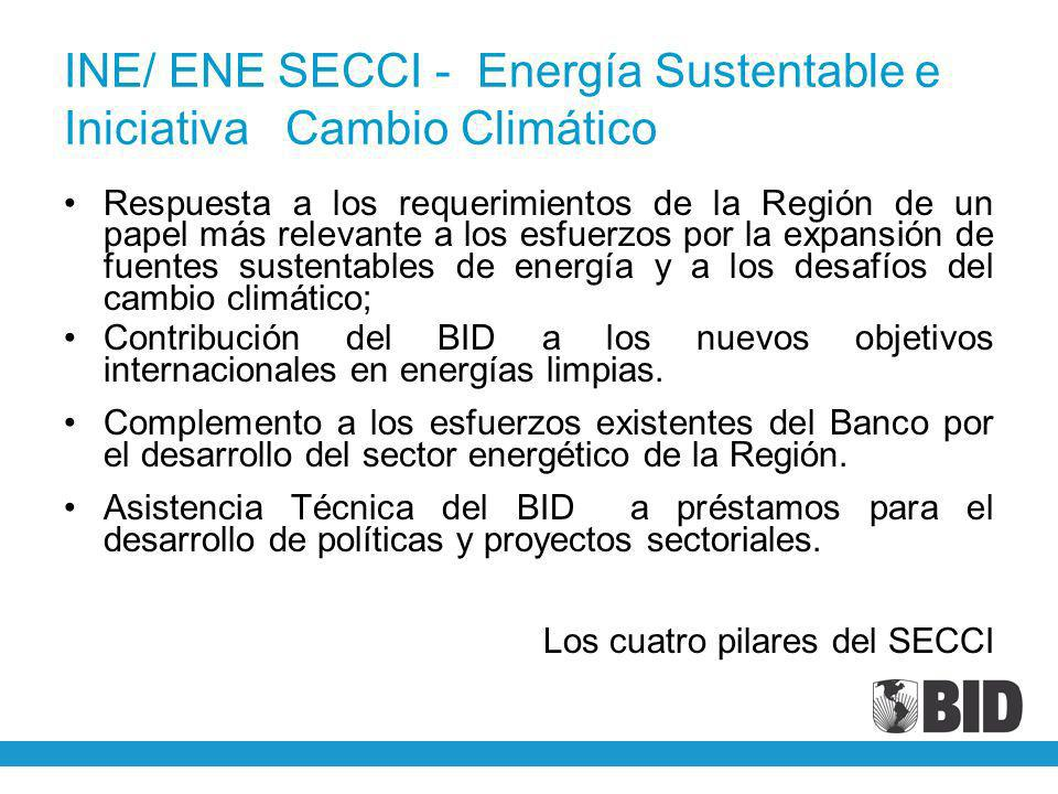 INE/ ENE SECCI - Energía Sustentable e Iniciativa Cambio Climático
