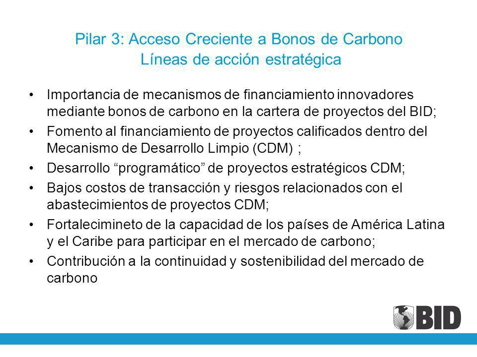 Pilar 3: Acceso Creciente a Bonos de Carbono Líneas de acción estratégica