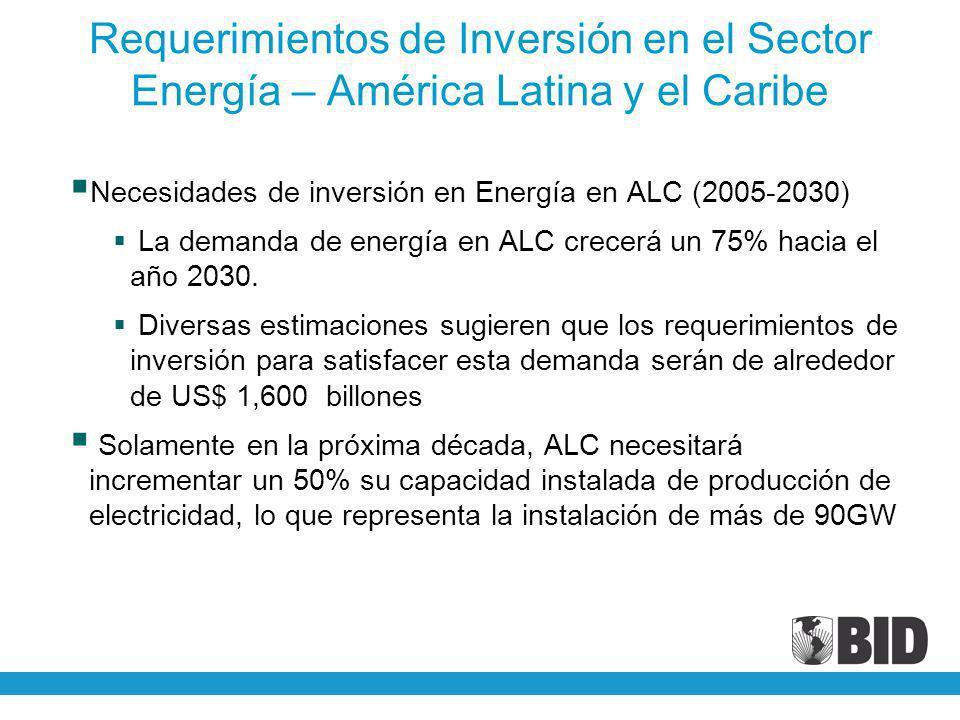 Requerimientos de Inversión en el Sector Energía – América Latina y el Caribe