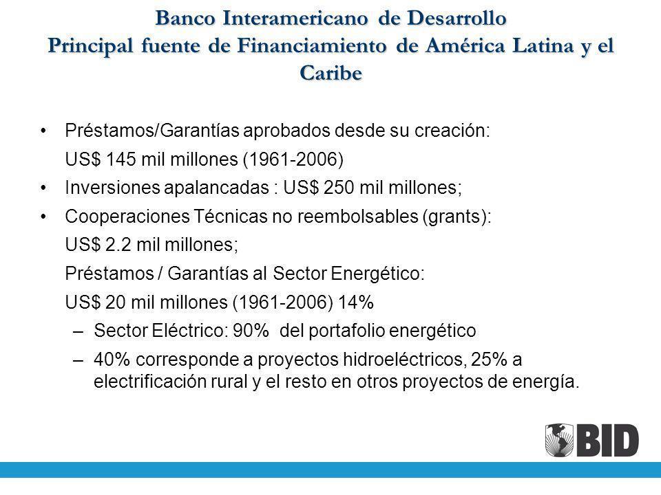 Banco Interamericano de Desarrollo Principal fuente de Financiamiento de América Latina y el Caribe