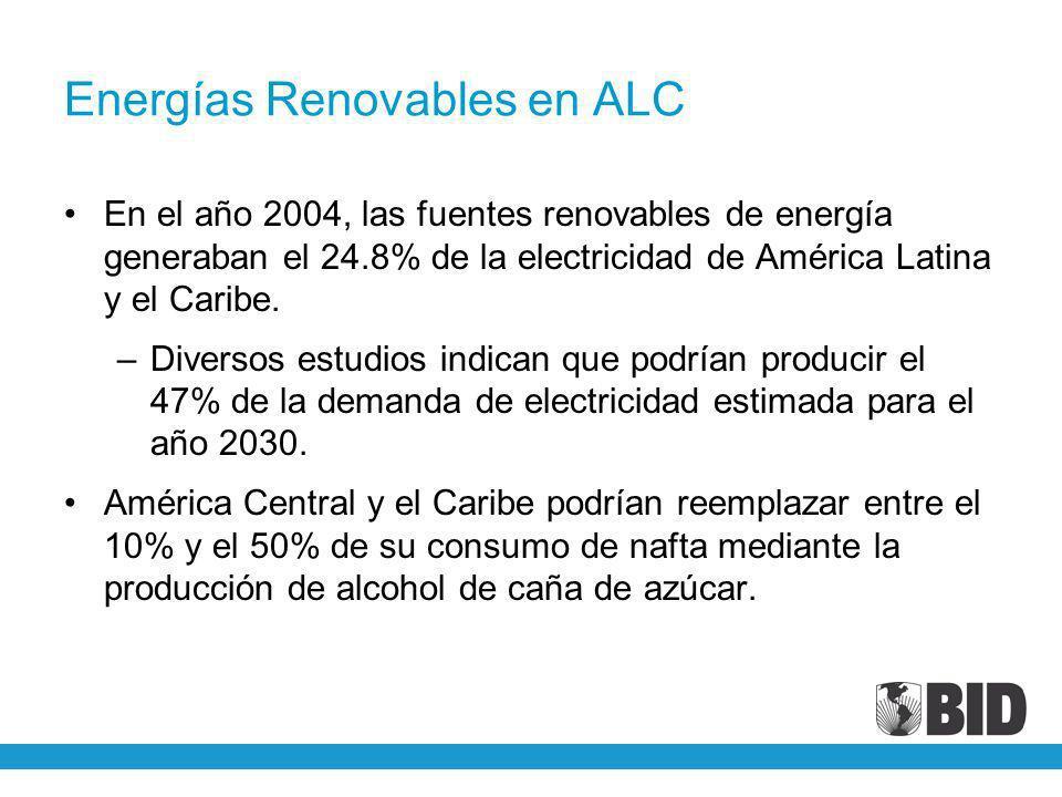 Energías Renovables en ALC