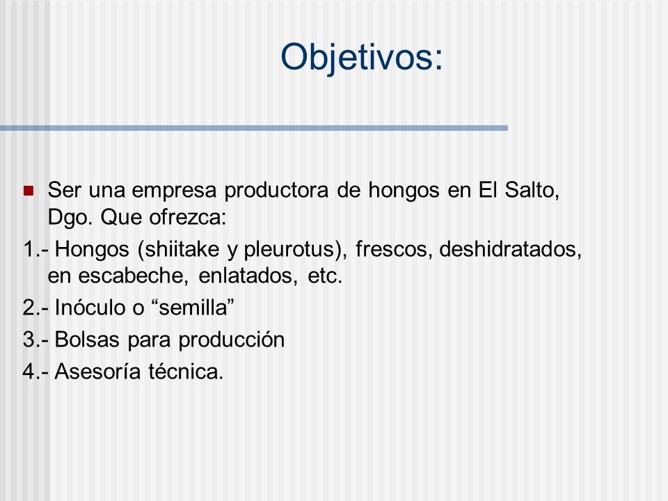 Objetivos:Ser una empresa productora de hongos en El Salto, Dgo. Que ofrezca: