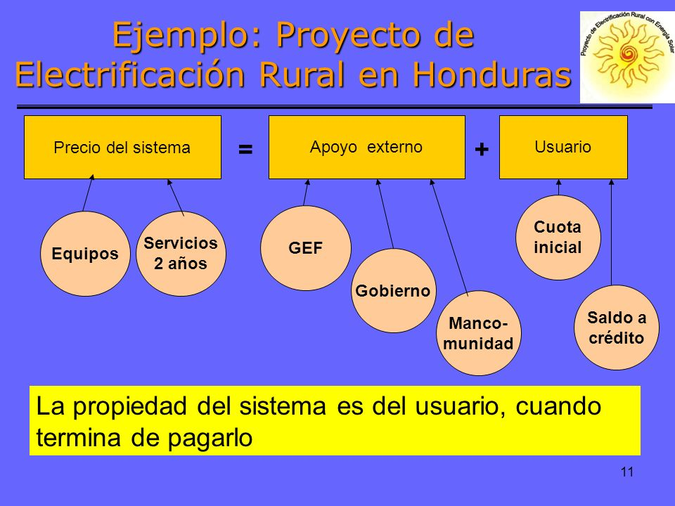 Ejemplo: Proyecto de Electrificación Rural en Honduras