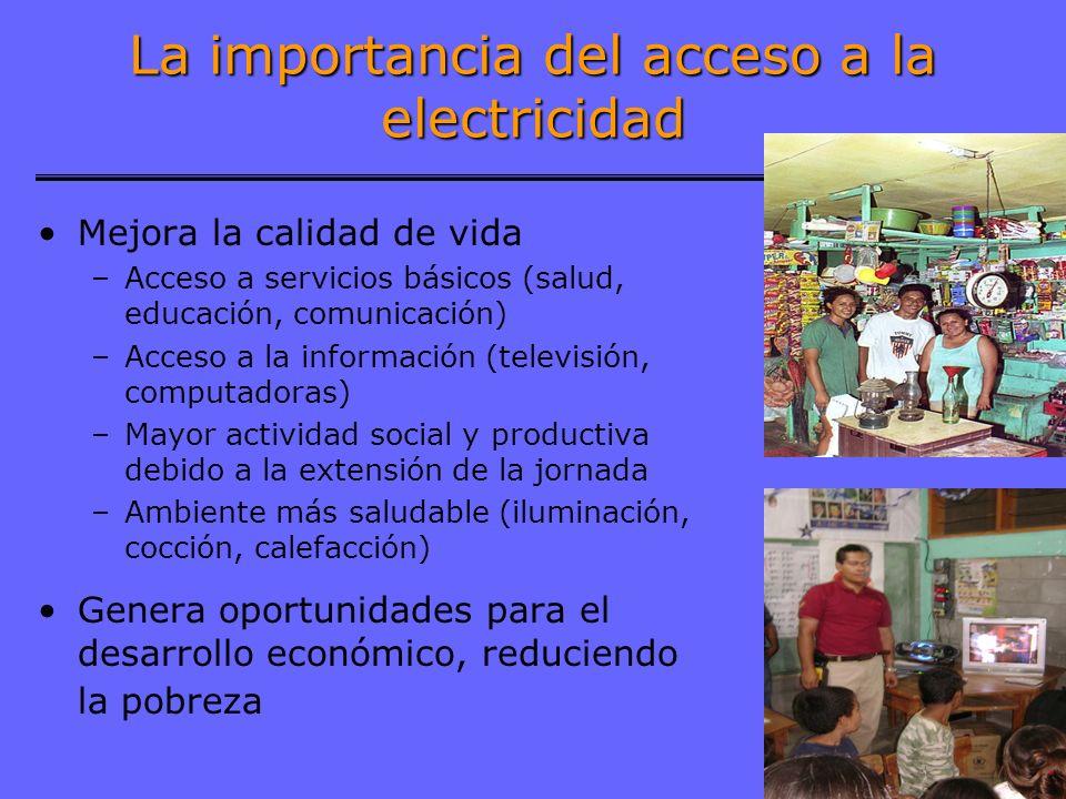 La importancia del acceso a la electricidad