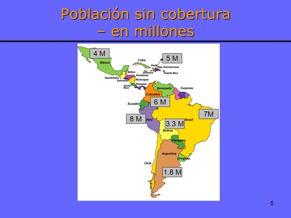 Población sin cobertura – en millones
