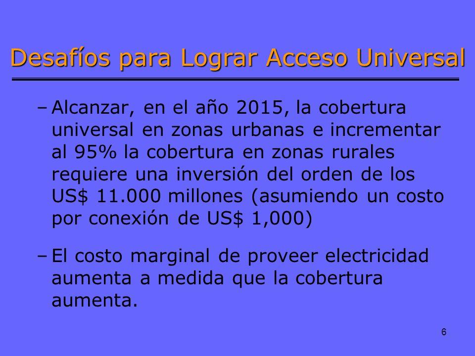 Desafíos para Lograr Acceso Universal