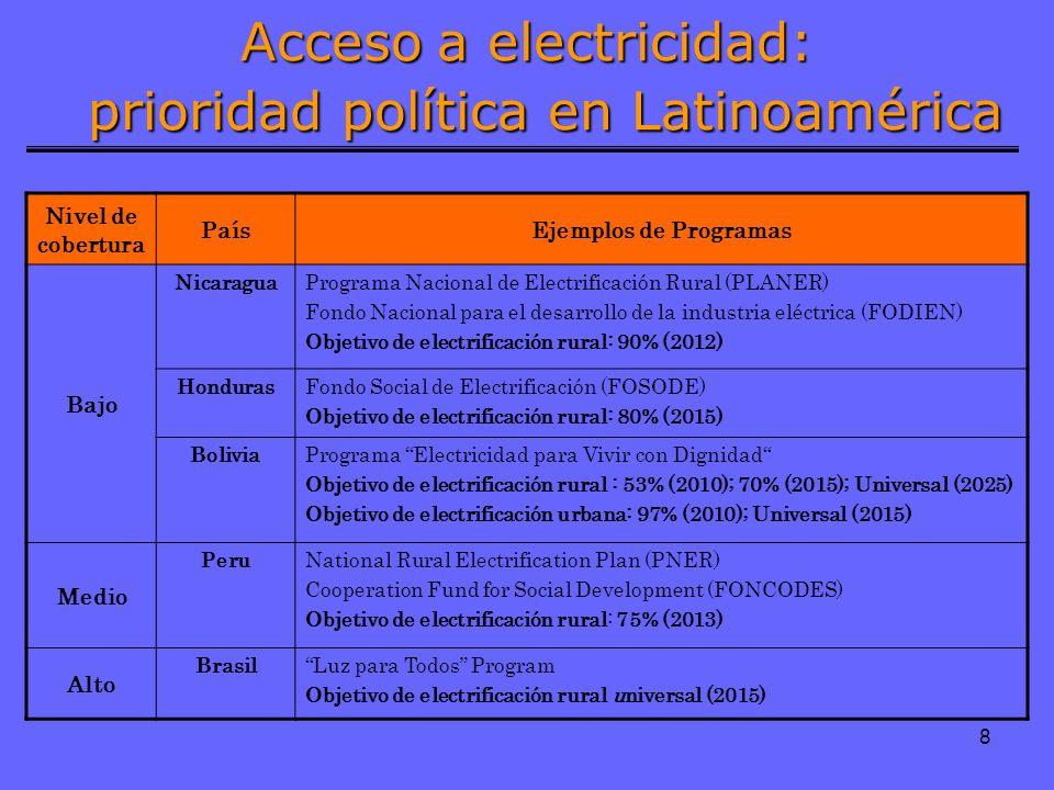 Acceso a electricidad: prioridad política en Latinoamérica