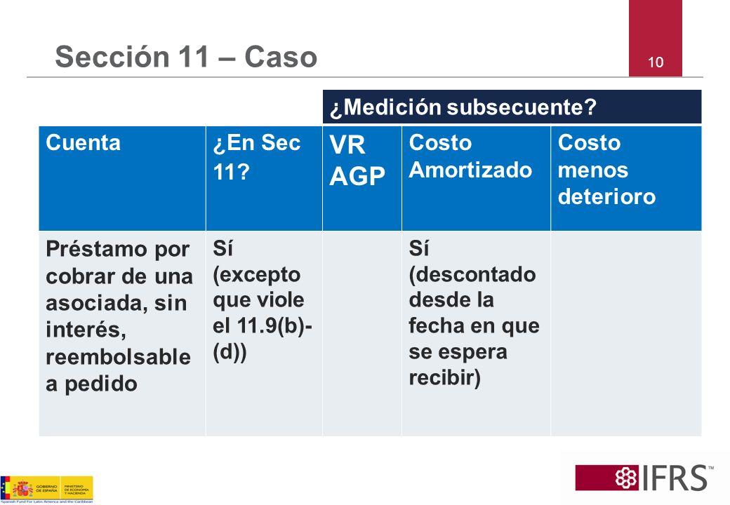 Sección 11 – Caso VR AGP ¿Medición subsecuente Cuenta ¿En Sec 11