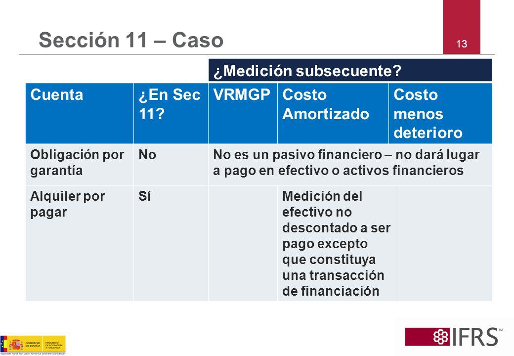 Sección 11 – Caso ¿Medición subsecuente Cuenta ¿En Sec 11 VRMGP
