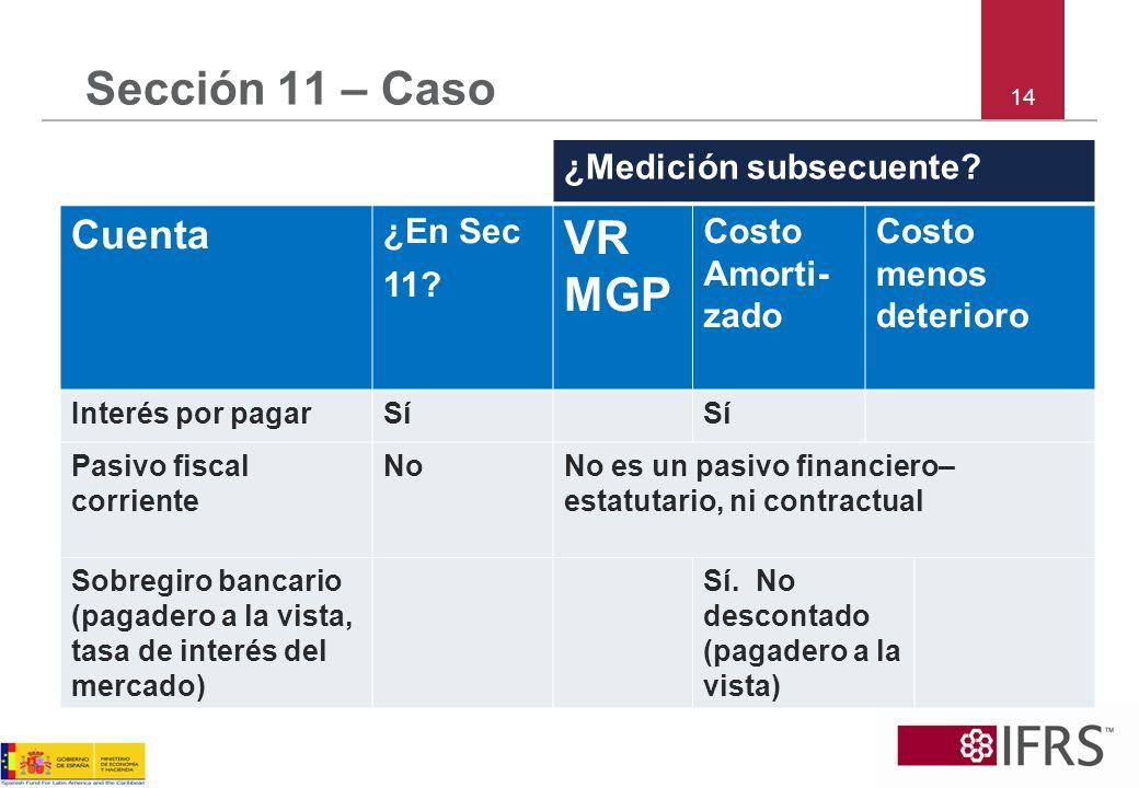 Sección 11 – Caso VR MGP Cuenta ¿Medición subsecuente ¿En Sec 11