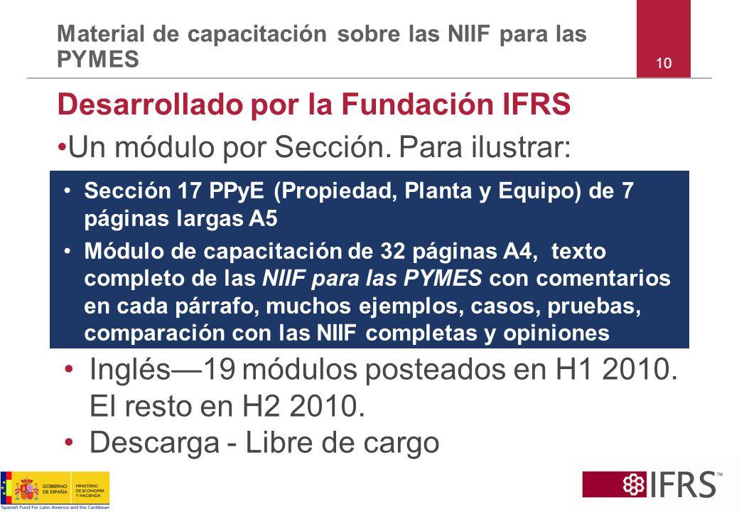 Material de capacitación sobre las NIIF para las PYMES