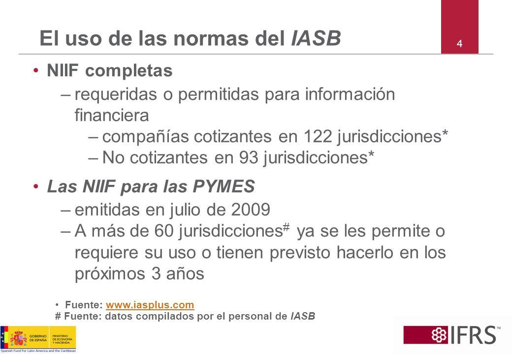 El uso de las normas del IASB