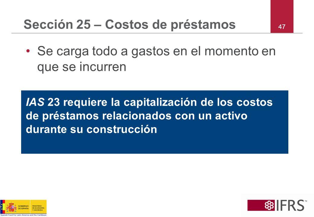 Sección 25 – Costos de préstamos