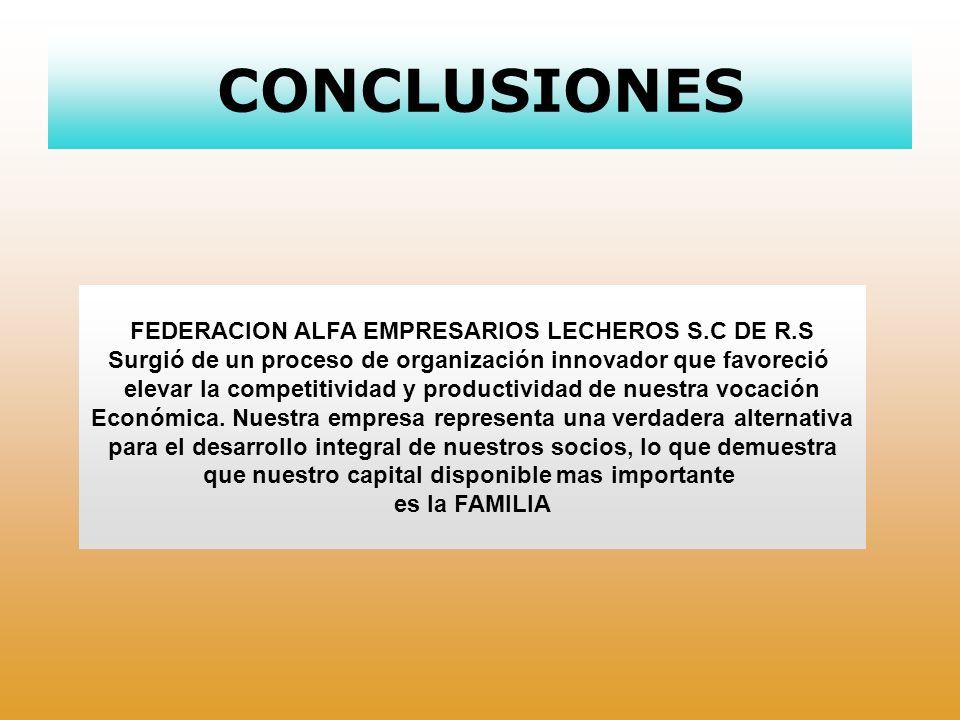 CONCLUSIONES FEDERACION ALFA EMPRESARIOS LECHEROS S.C DE R.S