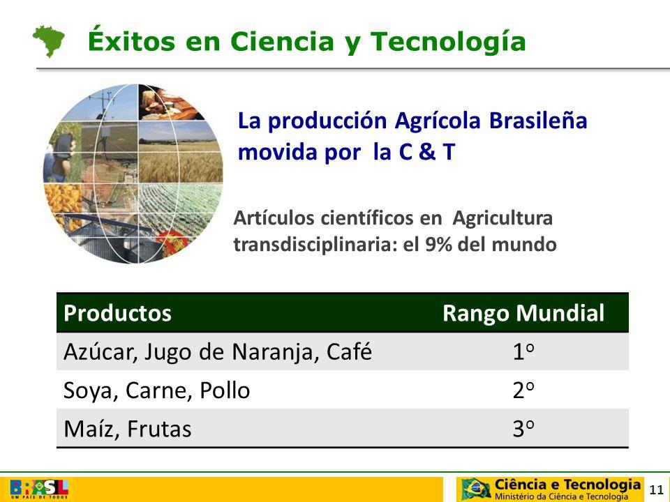 La producción Agrícola Brasileña movida por la C & T