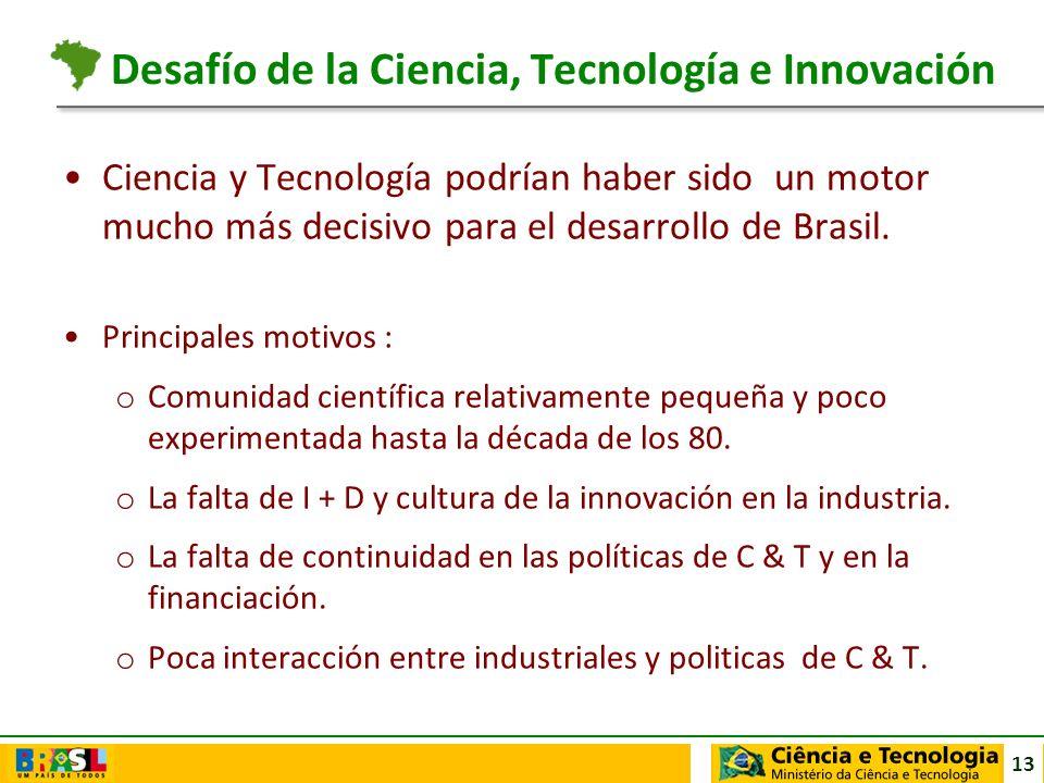 Desafío de la Ciencia, Tecnología e Innovación