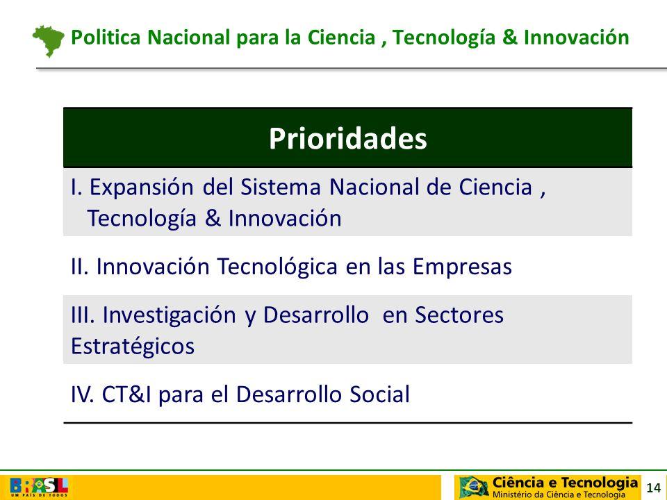 Politica Nacional para la Ciencia , Tecnología & Innovación