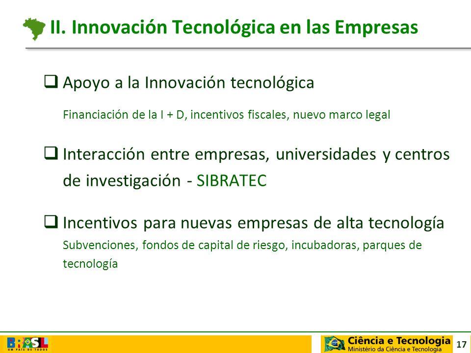 II. Innovación Tecnológica en las Empresas