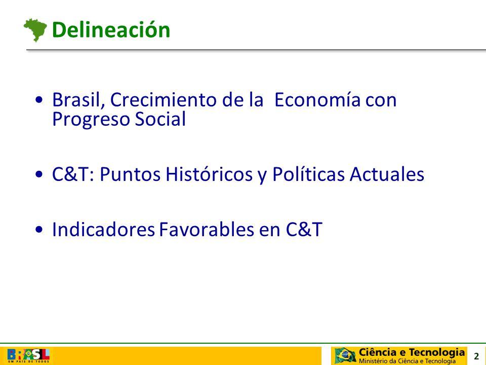 Delineación Brasil, Crecimiento de la Economía con Progreso Social
