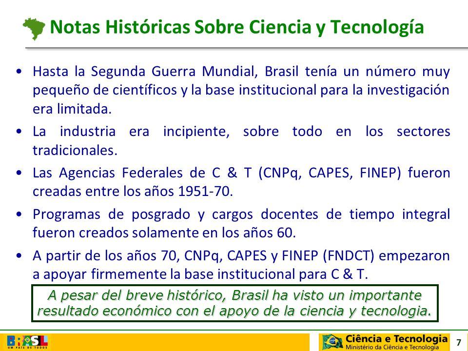 Notas Históricas Sobre Ciencia y Tecnología