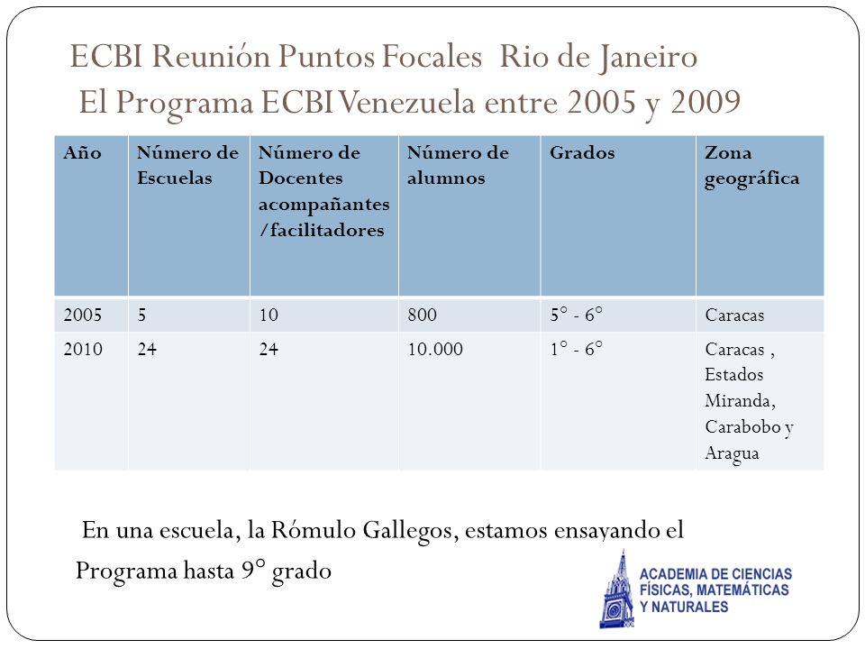 ECBI Reunión Puntos Focales Rio de Janeiro El Programa ECBI Venezuela entre 2005 y 2009