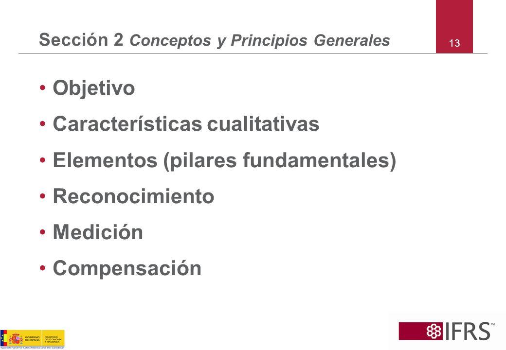 Sección 2 Conceptos y Principios Generales