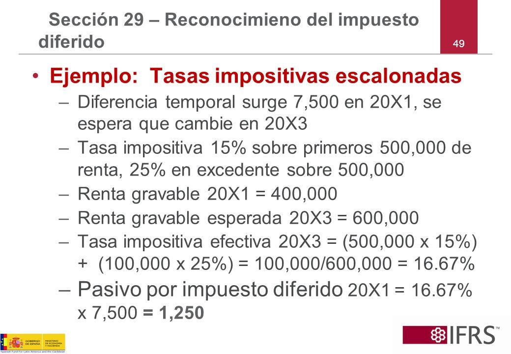 Sección 29 – Reconocimieno del impuesto diferido