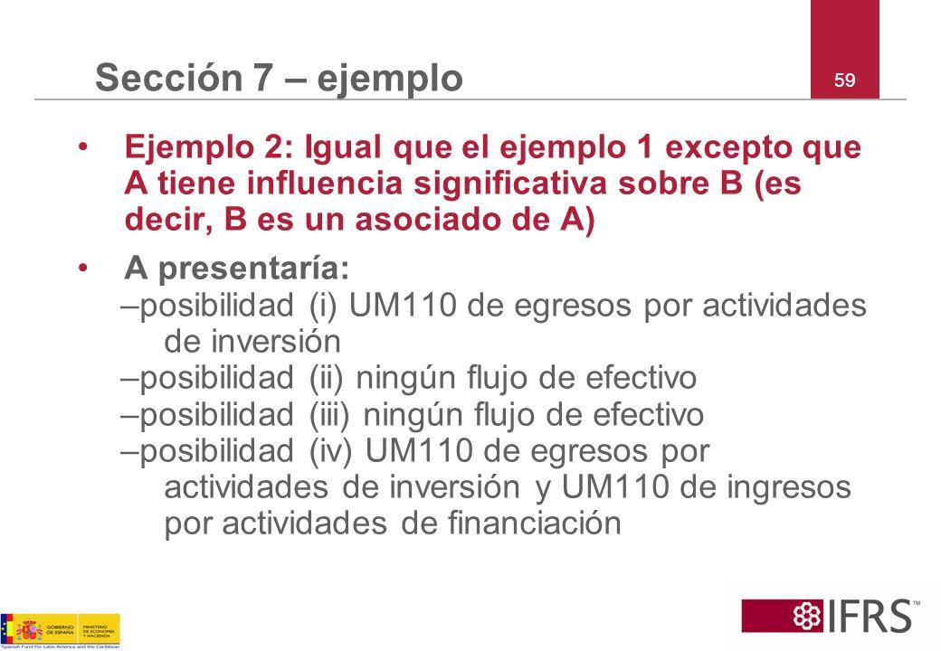 Sección 7 – ejemplo 59. Ejemplo 2: Igual que el ejemplo 1 excepto que A tiene influencia significativa sobre B (es decir, B es un asociado de A)