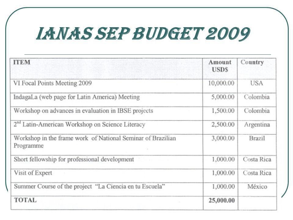 IANAS SeP budget 2009