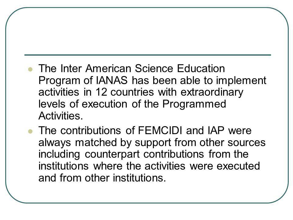 The Inter American Science Education Program of IANAS has been able to implement activities in 12 countries with extraordinary levels of execution of the Programmed Activities.