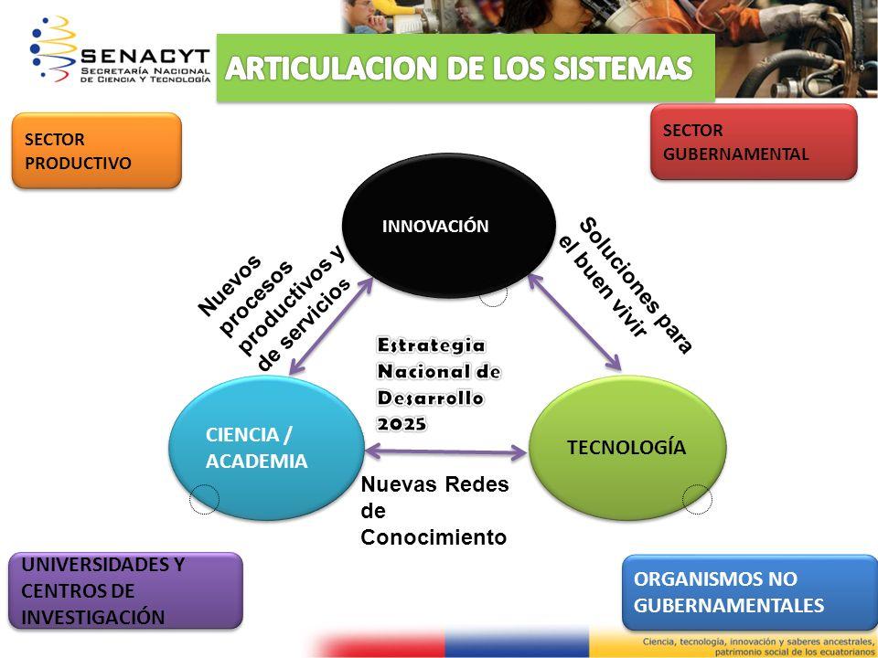 ARTICULACION DE LOS SISTEMAS