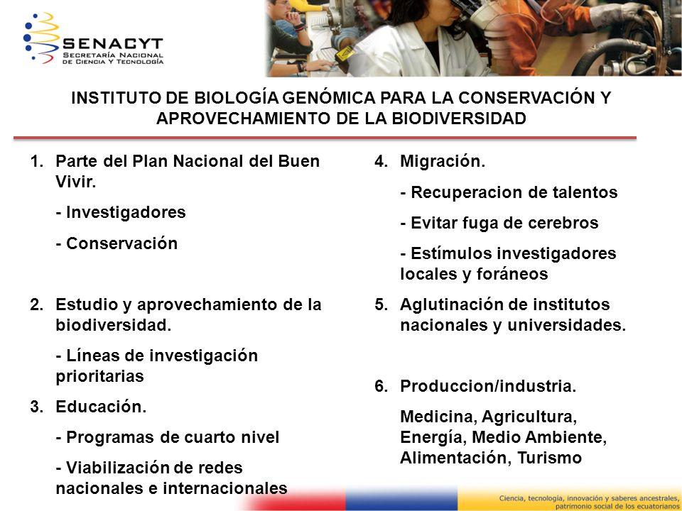 INSTITUTO DE BIOLOGÍA GENÓMICA PARA LA CONSERVACIÓN Y APROVECHAMIENTO DE LA BIODIVERSIDAD