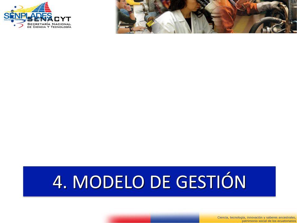 4. MODELO DE GESTIÓN