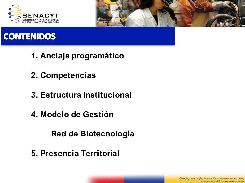 CONTENIDOS Anclaje programático Competencias Estructura Institucional