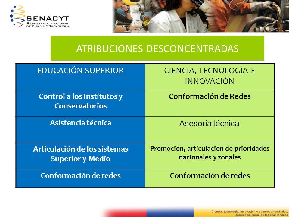 ATRIBUCIONES DESCONCENTRADAS