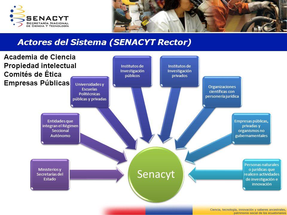 Actores del Sistema (SENACYT Rector)