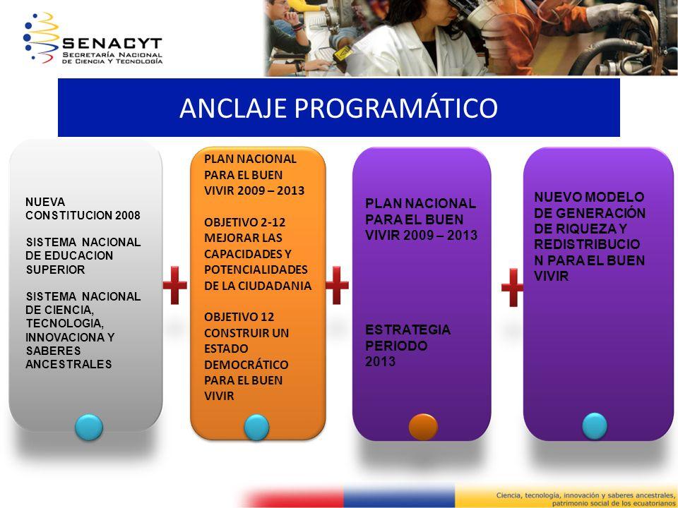 ANCLAJE PROGRAMÁTICO PLAN NACIONAL PARA EL BUEN VIVIR 2009 – 2013