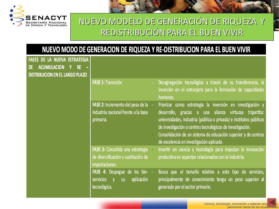 NUEVO MODELO DE GENERACIÓN DE RIQUEZA Y REDISTRIBUCIÓN PARA EL BUEN VIVIR